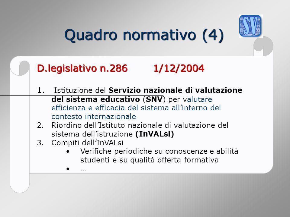 Quadro normativo (4) D.legislativo n.286 1/12/2004