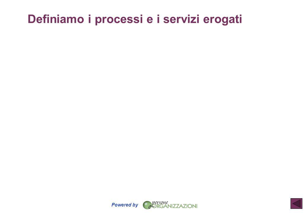 Definiamo i processi e i servizi erogati