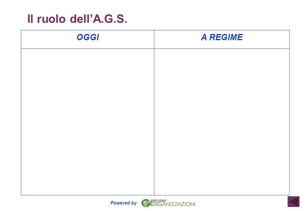 Il ruolo dell'A.G.S. OGGI A REGIME