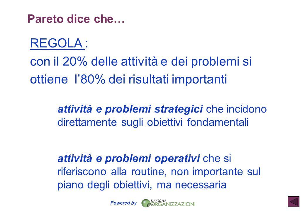 Pareto dice che… REGOLA : con il 20% delle attività e dei problemi si ottiene l'80% dei risultati importanti.