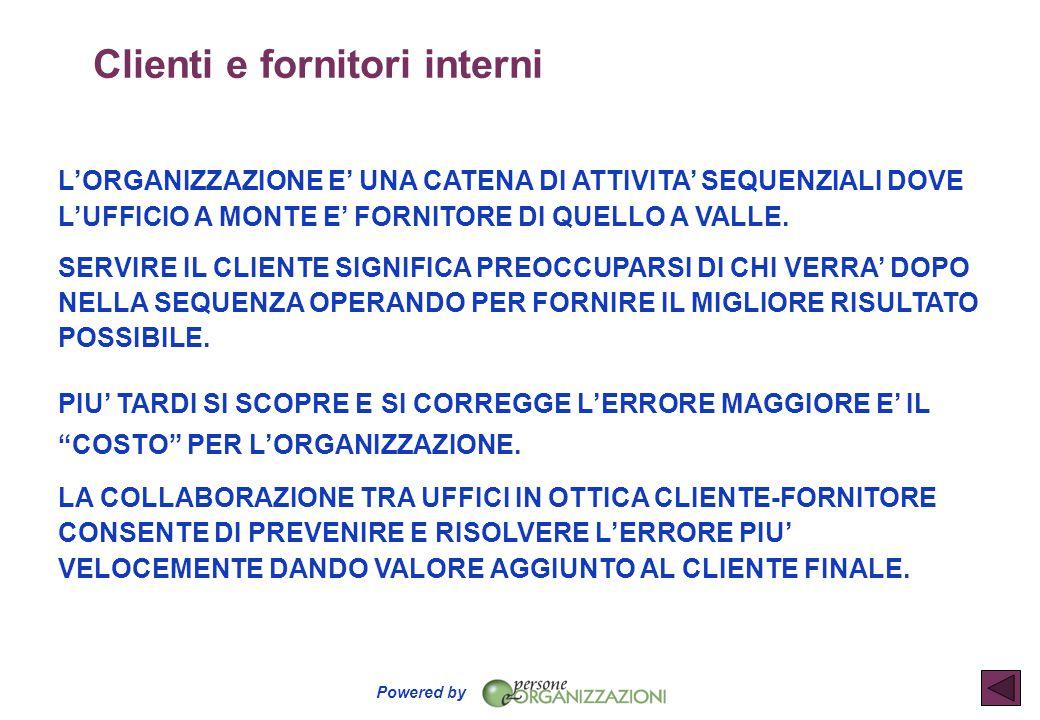Clienti e fornitori interni