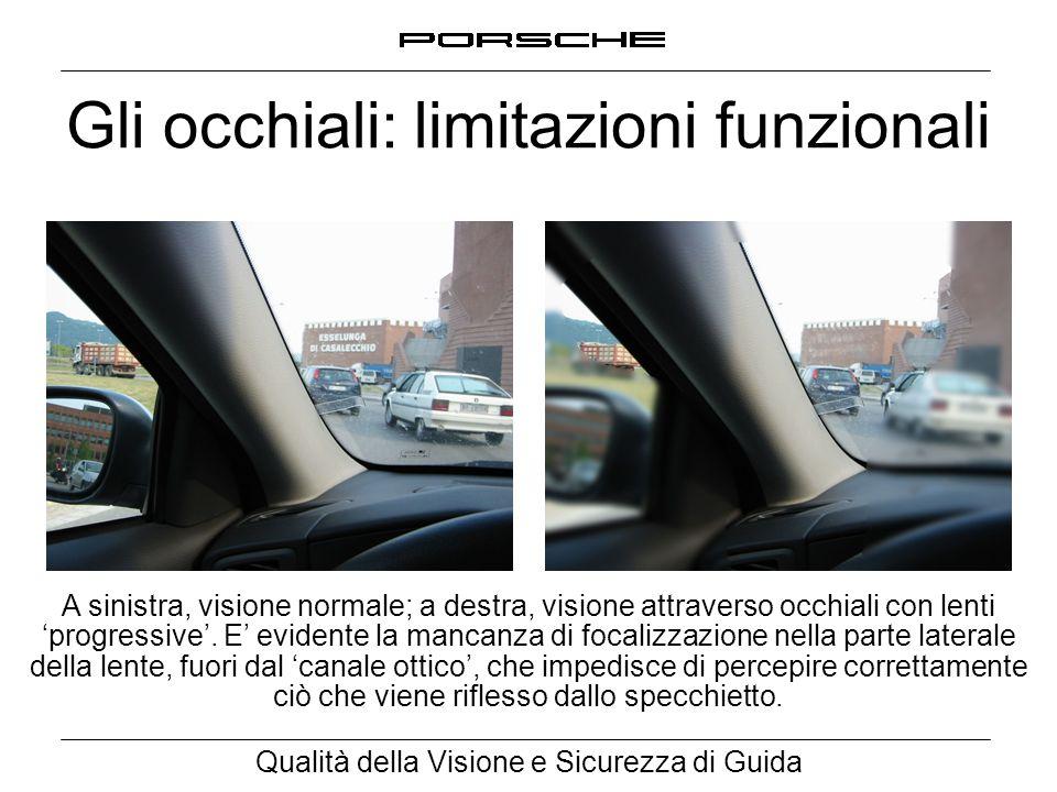 Gli occhiali: limitazioni funzionali
