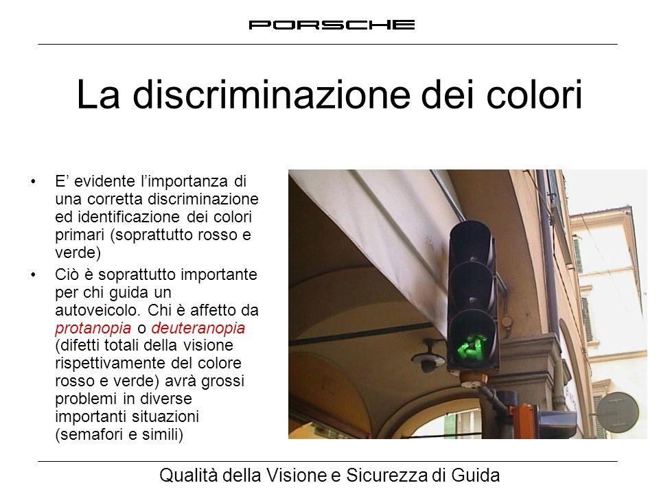 La discriminazione dei colori