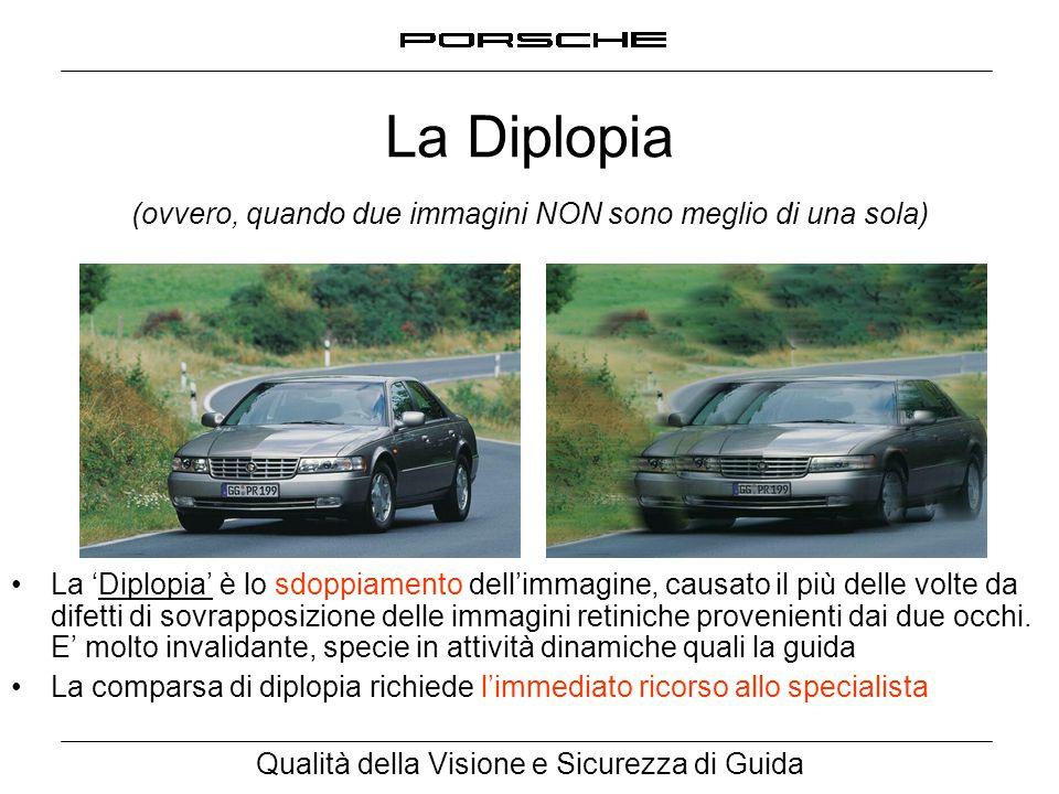 La Diplopia (ovvero, quando due immagini NON sono meglio di una sola)