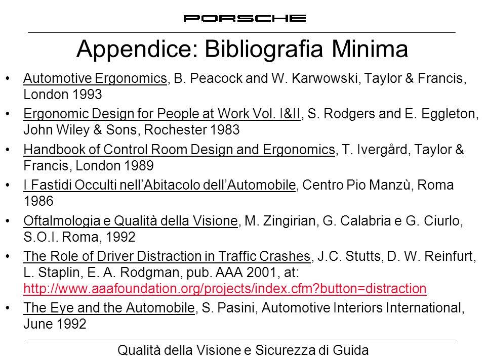 Appendice: Bibliografia Minima