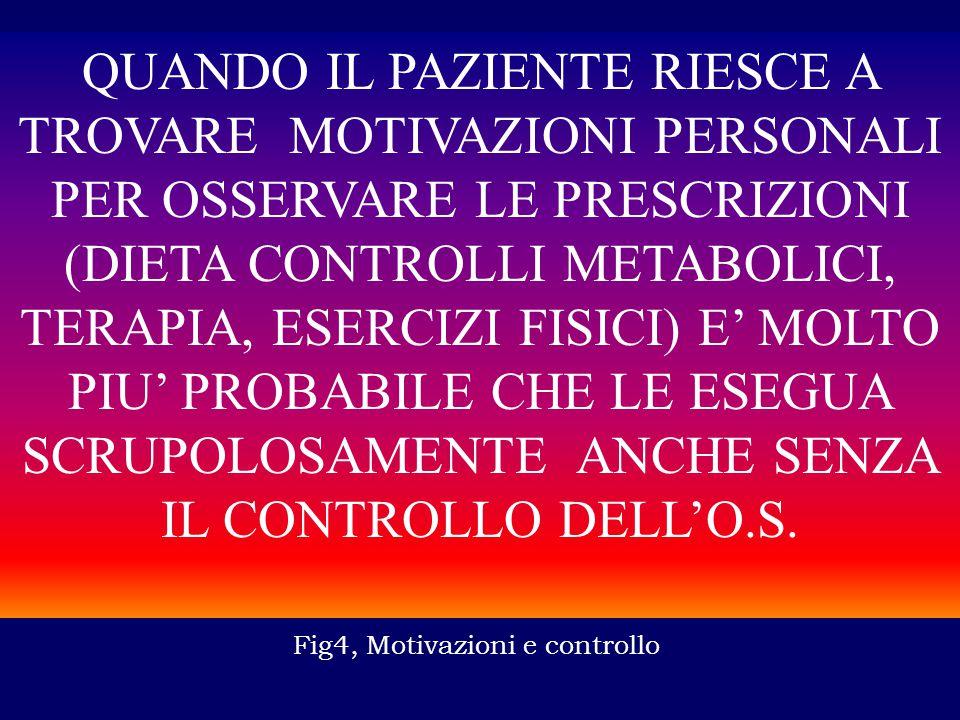 Fig4, Motivazioni e controllo