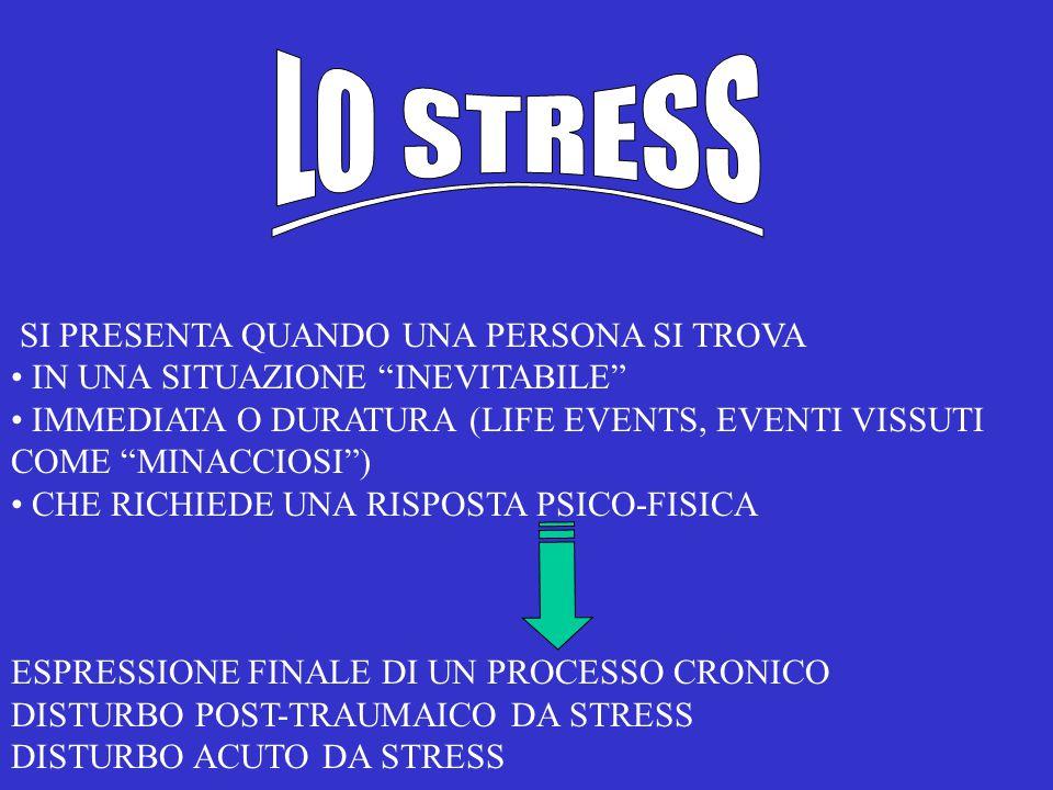 LO STRESS SI PRESENTA QUANDO UNA PERSONA SI TROVA