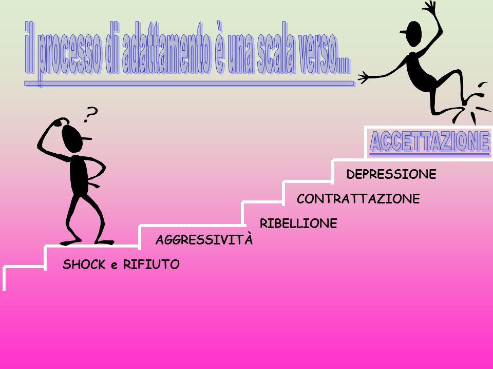 il processo di adattamento è una scala verso...