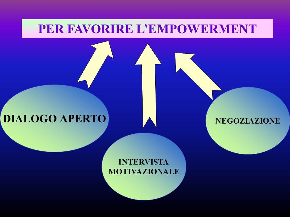 PER FAVORIRE L'EMPOWERMENT