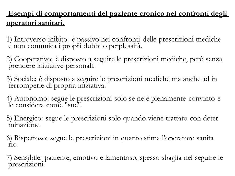 Esempi di comportamenti del paziente cronico nei confronti degli