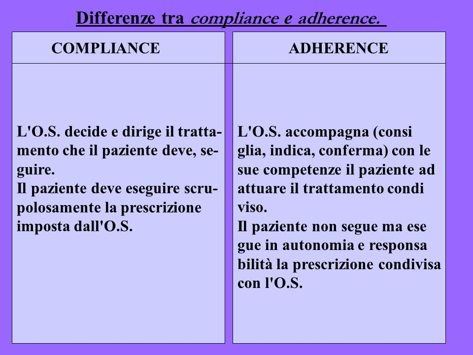 Differenze tra compliance e adherence.