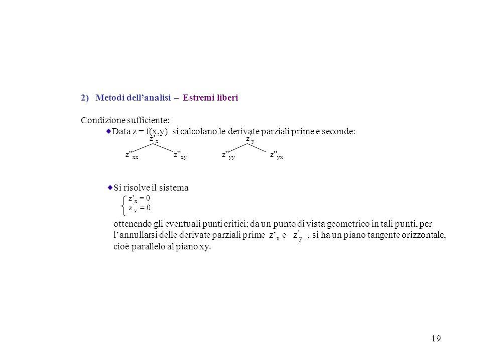 2) Metodi dell'analisi – Estremi liberi
