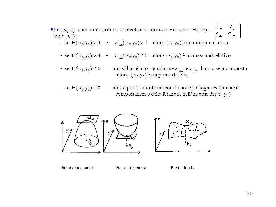 Se ( x0,y0 ) è un punto critico, si calcola il valore dell'Hessiano H(x,y) =