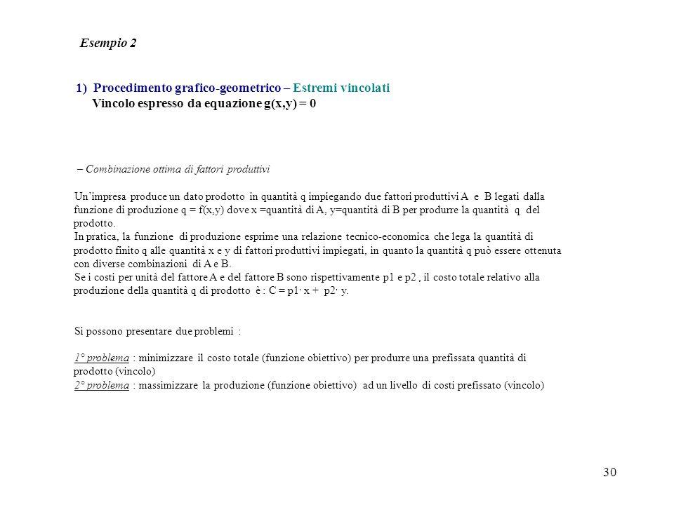 1) Procedimento grafico-geometrico – Estremi vincolati