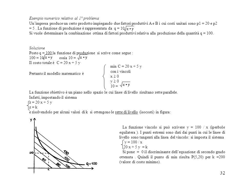 Esempio numerico relativo al 1° problema