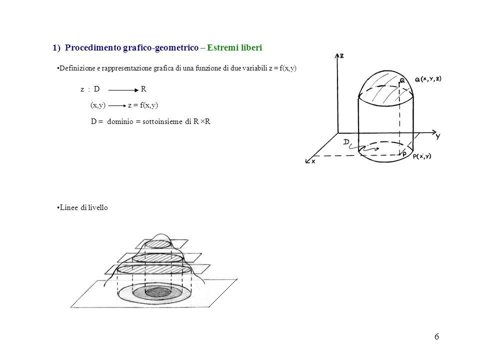 1) Procedimento grafico-geometrico – Estremi liberi