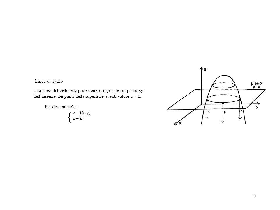 Una linea di livello è la proiezione ortogonale sul piano xy dell'insieme dei punti della superficie aventi valore z = k.