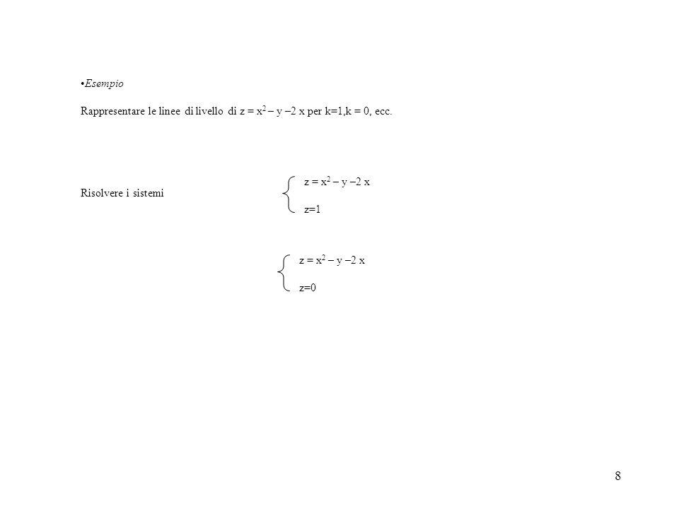 Esempio Rappresentare le linee di livello di z = x2 – y –2 x per k=1,k = 0, ecc. Risolvere i sistemi.