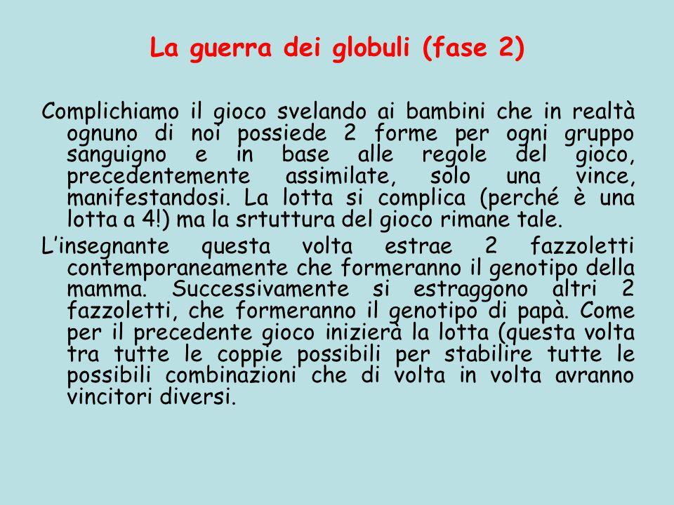 La guerra dei globuli (fase 2)