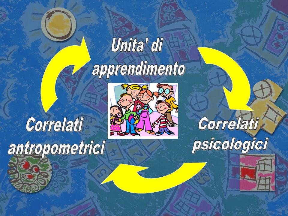 Unita di apprendimento Correlati antropometrici Correlati psicologici
