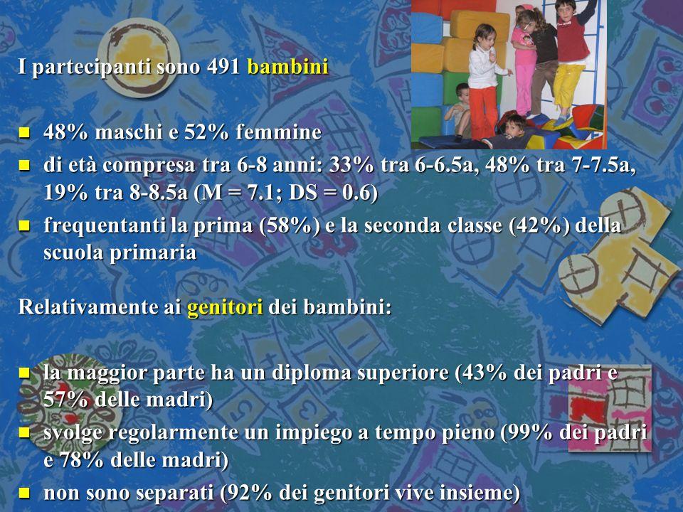 I partecipanti sono 491 bambini