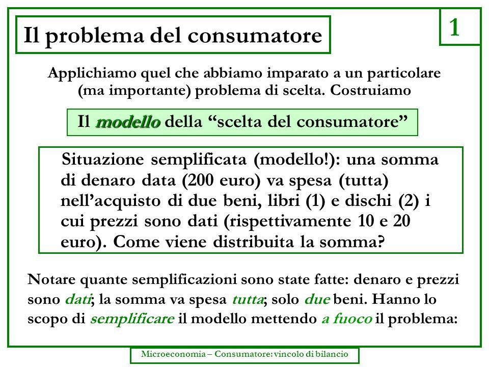 Il problema del consumatore