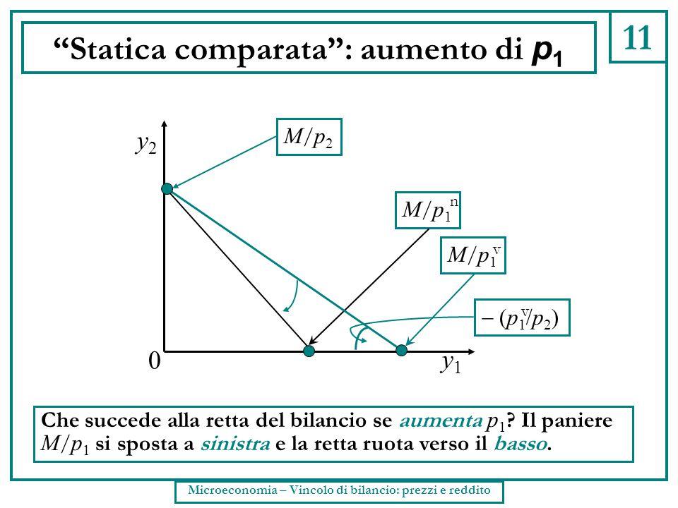 Statica comparata : aumento di p1