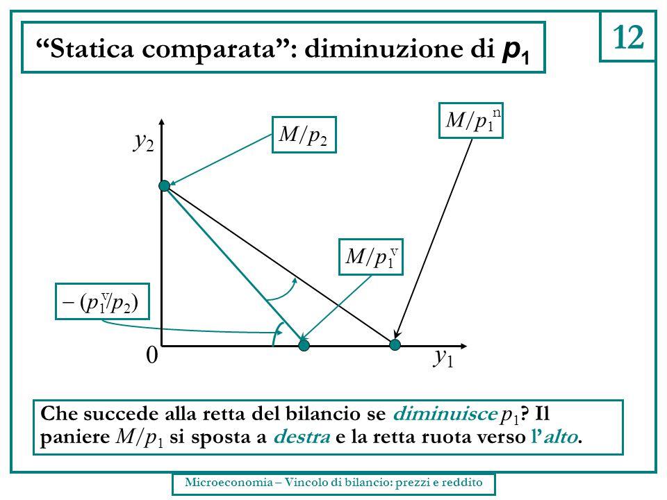 Statica comparata : diminuzione di p1