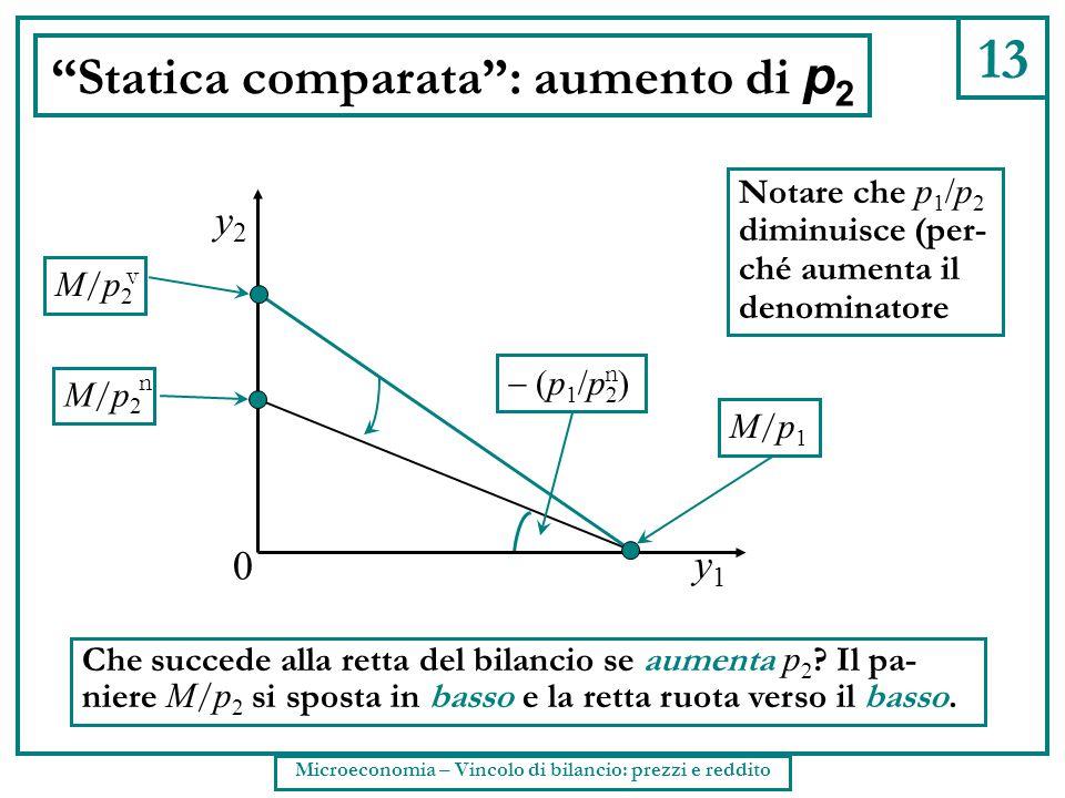 Statica comparata : aumento di p2