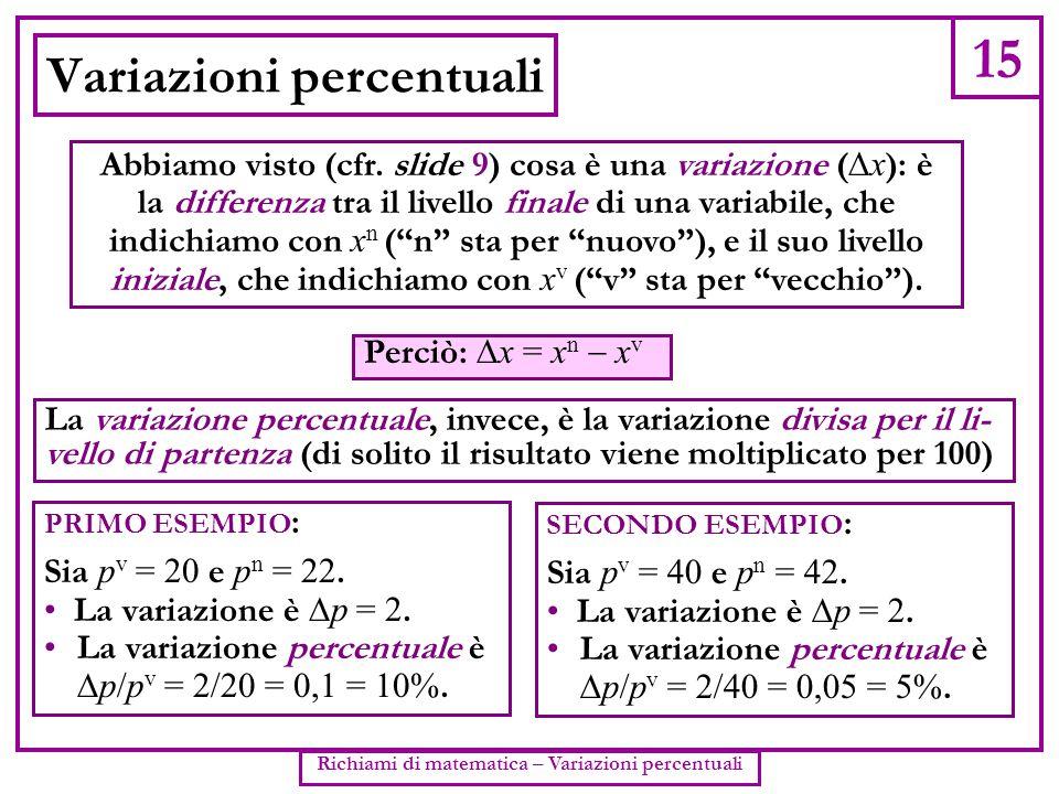 Variazioni percentuali