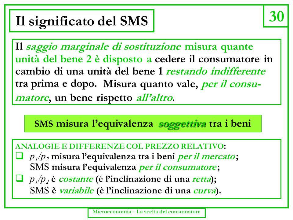 30 Il significato del SMS.