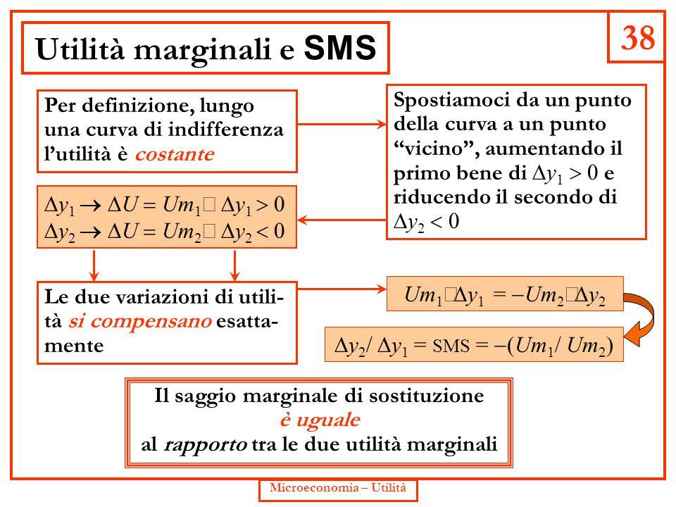 Utilità marginali e SMS
