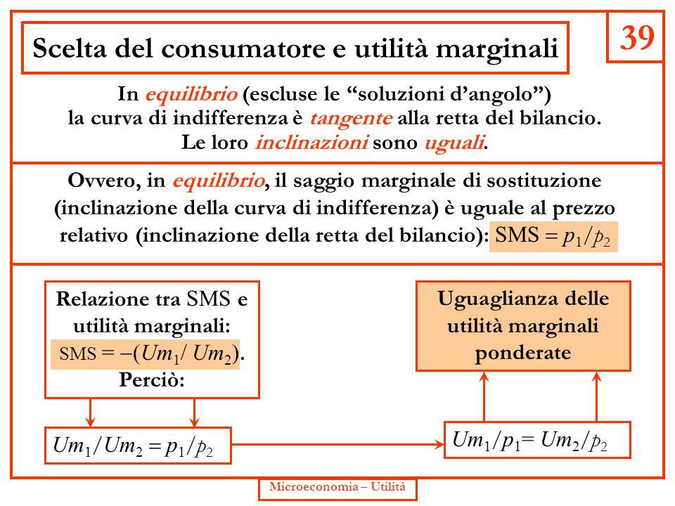 Scelta del consumatore e utilità marginali