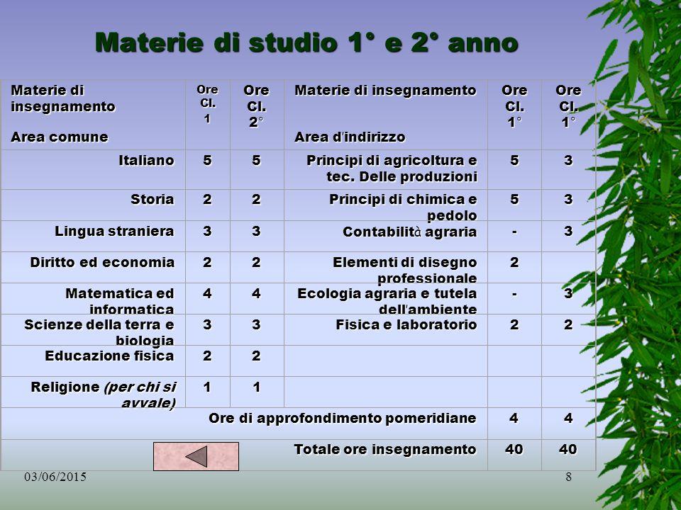 Materie di studio 1° e 2° anno