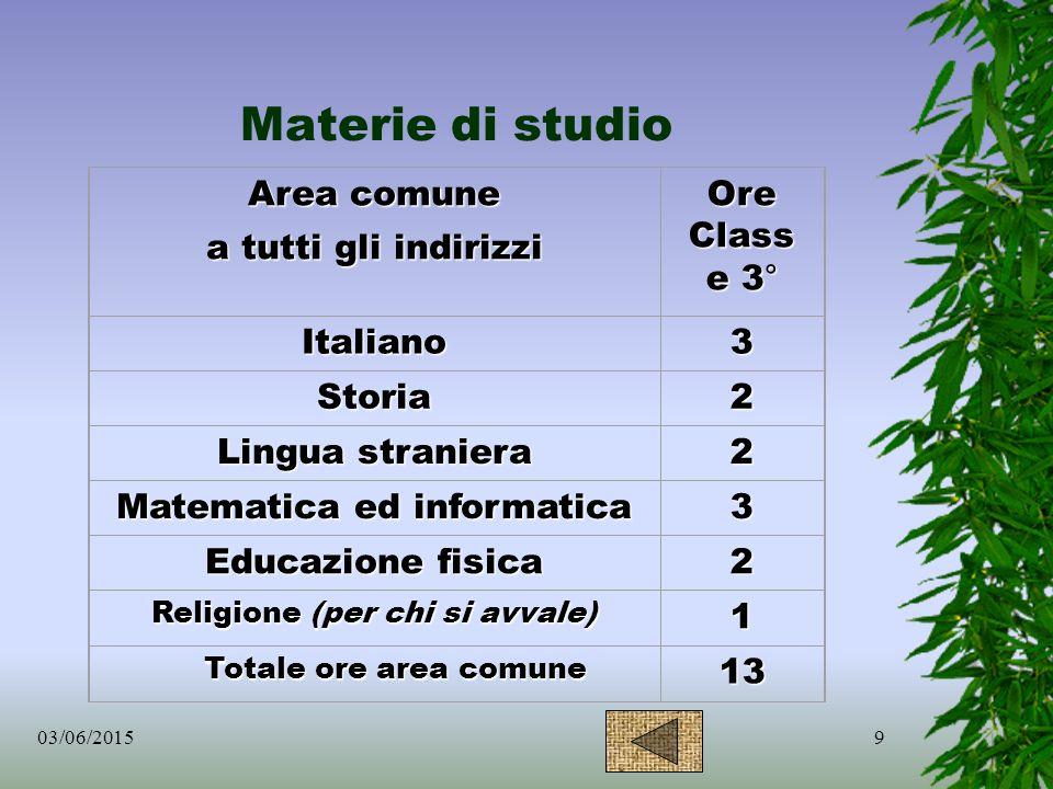 Materie di studio Area comune a tutti gli indirizzi Ore Classe 3°
