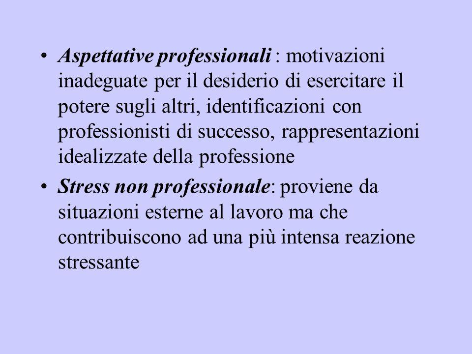 Aspettative professionali : motivazioni inadeguate per il desiderio di esercitare il potere sugli altri, identificazioni con professionisti di successo, rappresentazioni idealizzate della professione