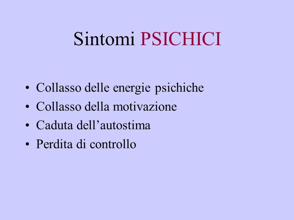 Sintomi PSICHICI Collasso delle energie psichiche