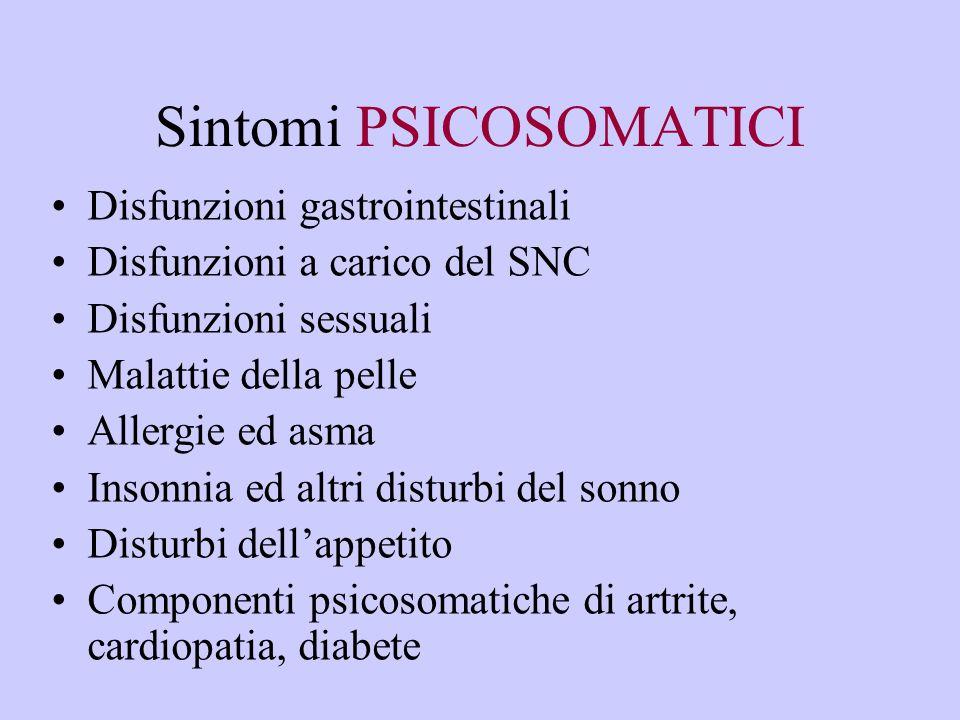 Sintomi PSICOSOMATICI