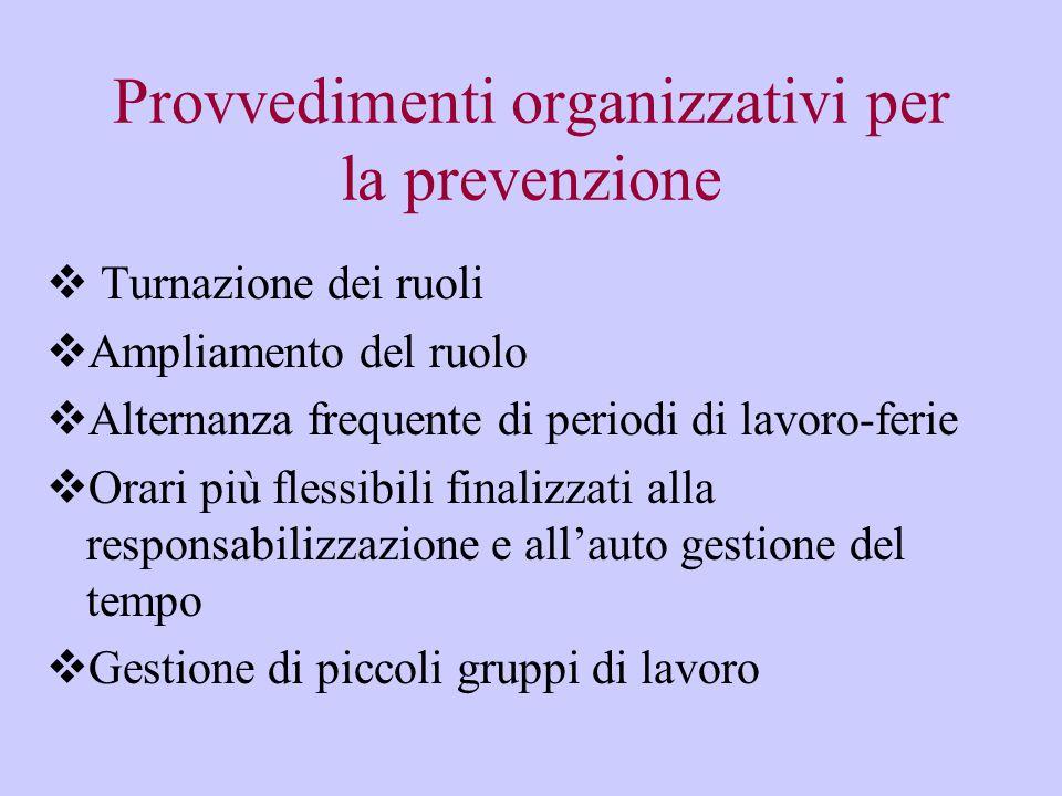 Provvedimenti organizzativi per la prevenzione