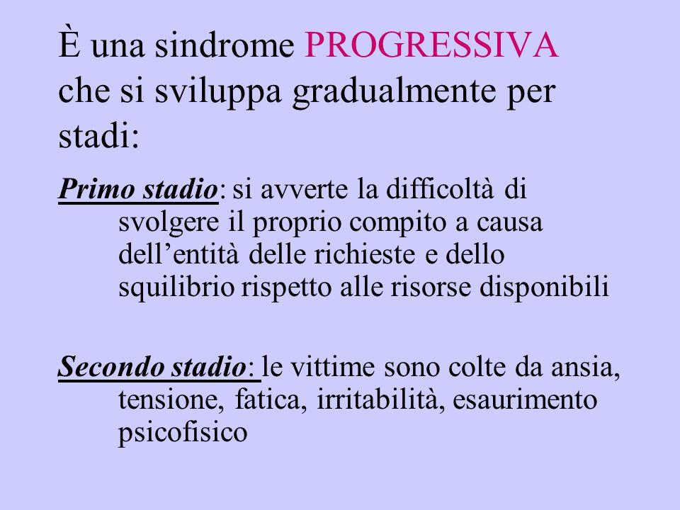 È una sindrome PROGRESSIVA che si sviluppa gradualmente per stadi: