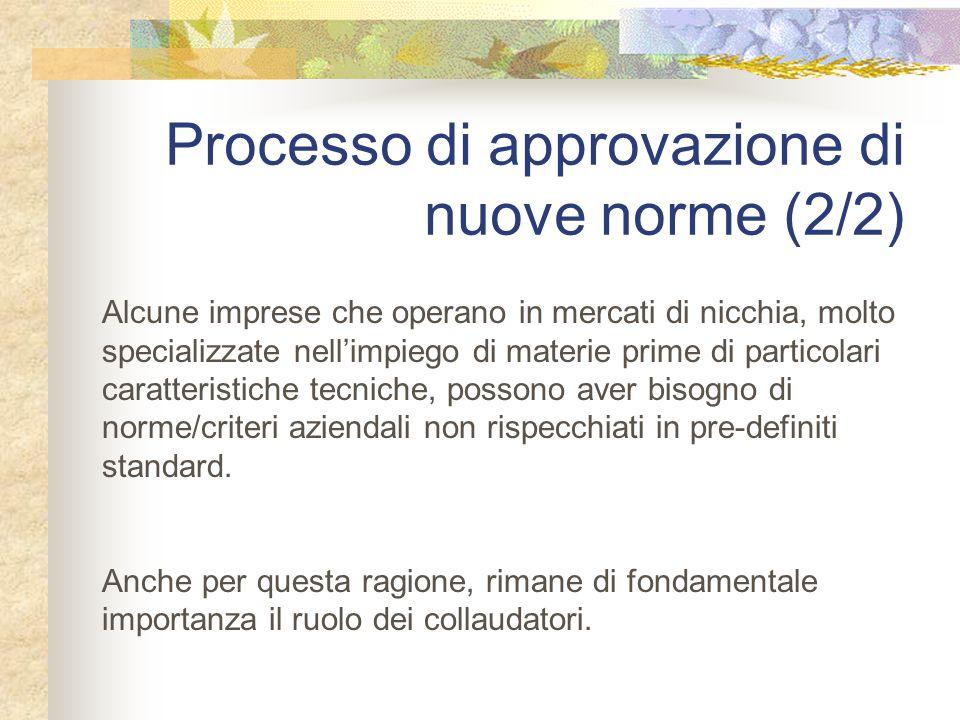 Processo di approvazione di nuove norme (2/2)