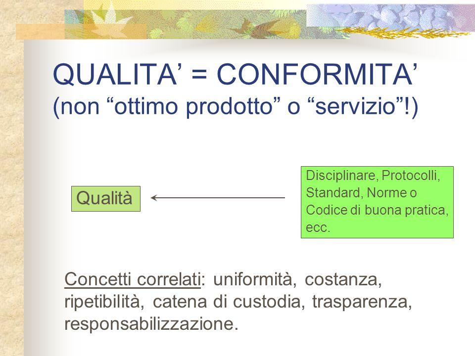 QUALITA' = CONFORMITA' (non ottimo prodotto o servizio !)