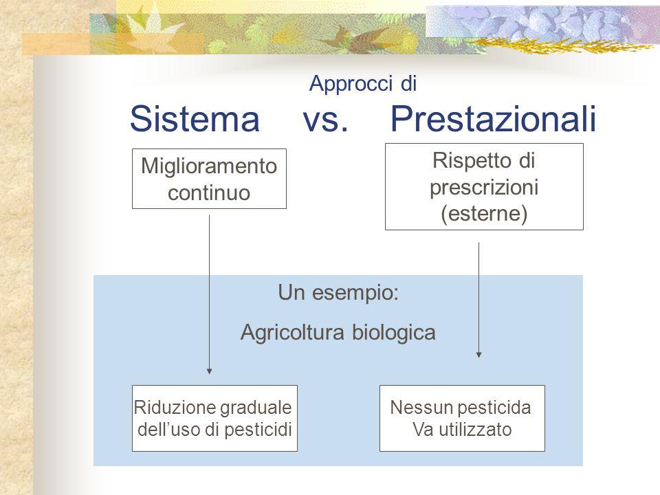 Approcci di Sistema vs. Prestazionali