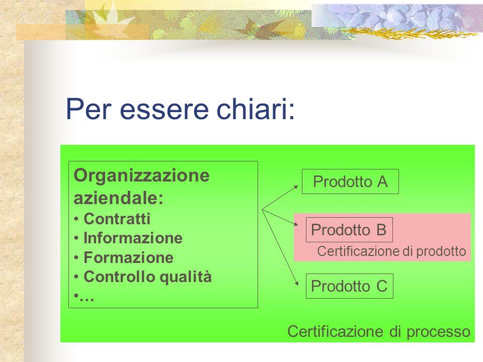 Per essere chiari: Organizzazione aziendale: Prodotto A Contratti