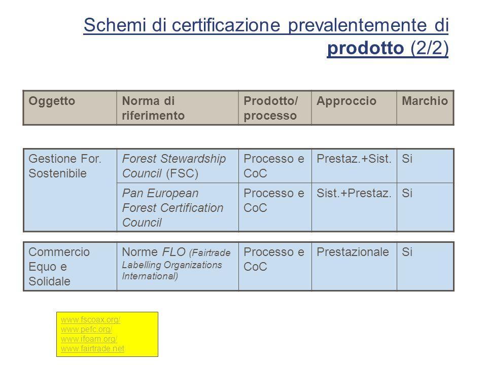 Schemi di certificazione prevalentemente di prodotto (2/2)