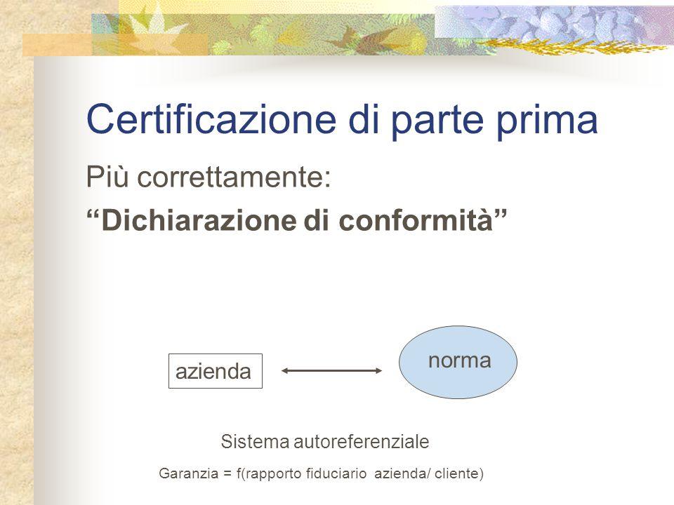 Certificazione di parte prima
