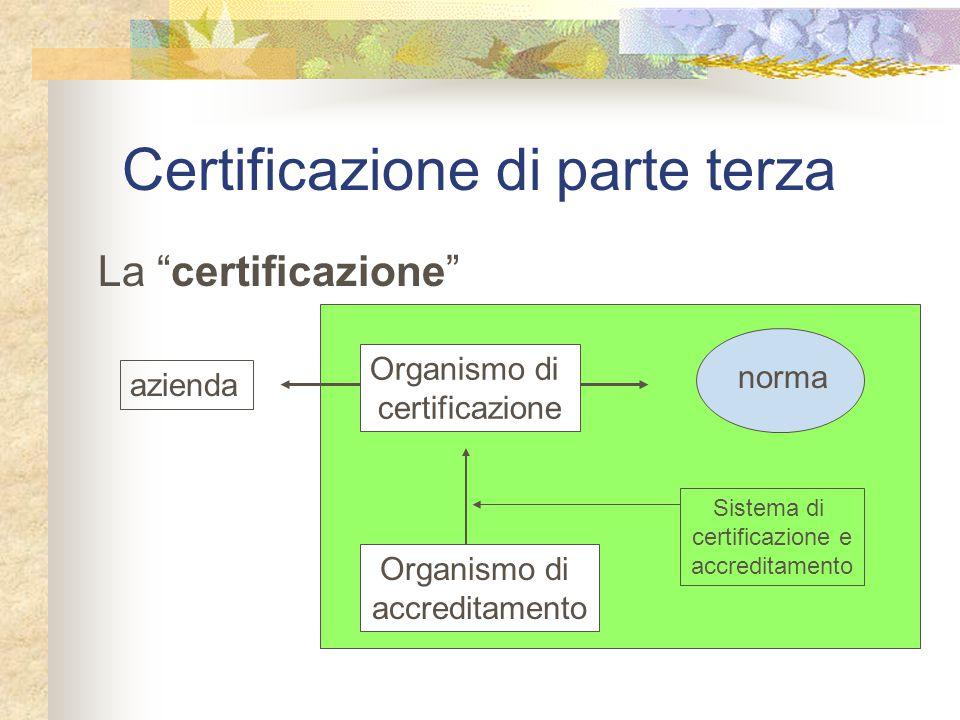 Certificazione di parte terza