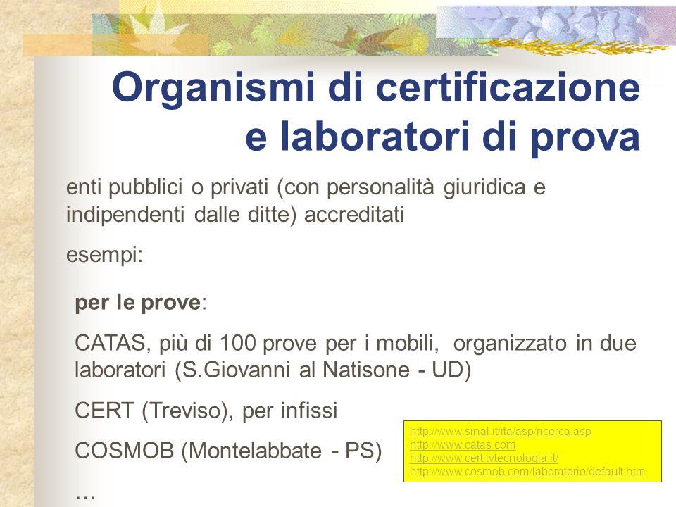Organismi di certificazione e laboratori di prova