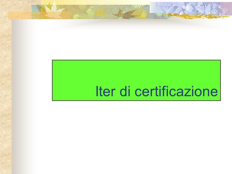 Iter di certificazione