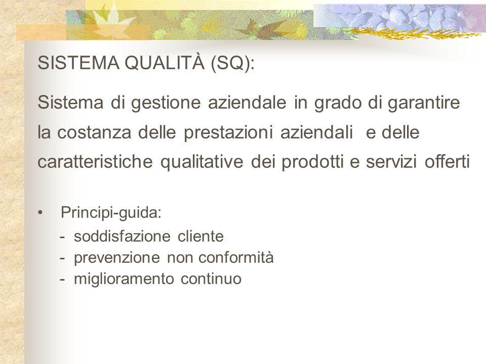 SISTEMA QUALITÀ (SQ):